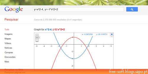 criar gráficos de funções online - Google graph