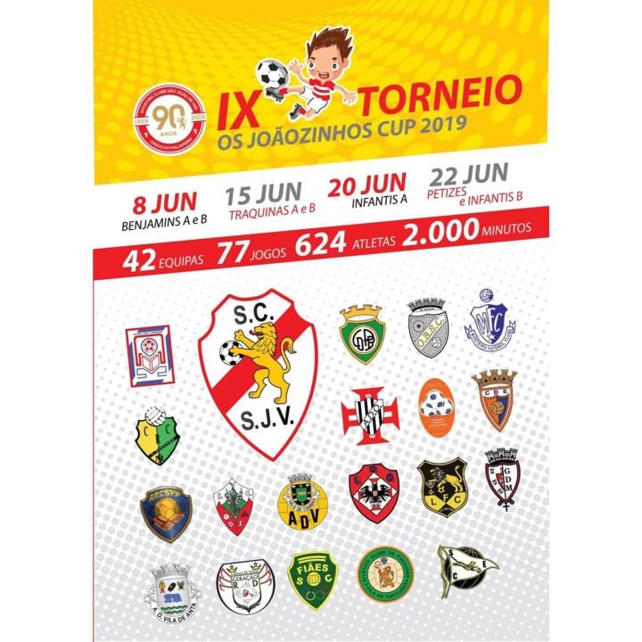 Joãozinhos Cup 2019