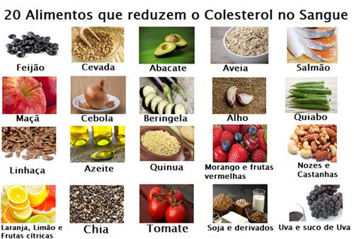 Alimentos para colestrol faz bem sa de - Alimentos que provocan colesterol ...