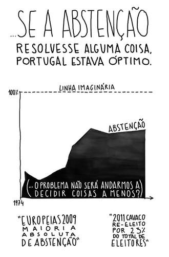 Imagem da Gui Castro Felga