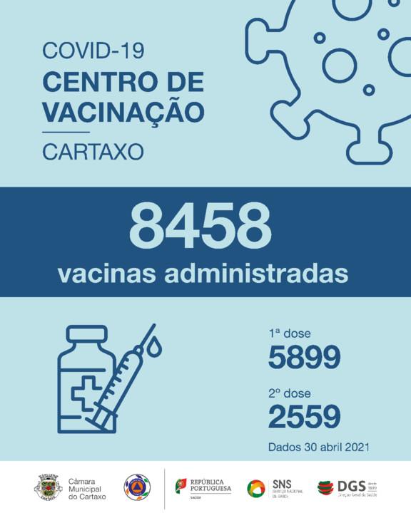 05.vacinas-totais-30abril.jpg