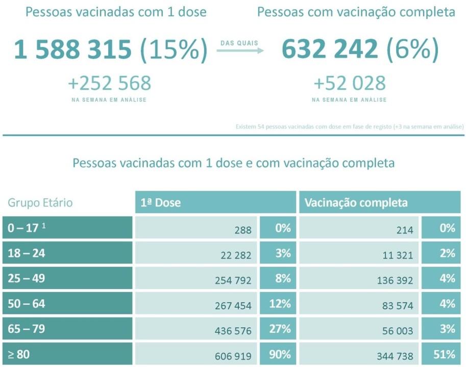 vacinação em portugal.jpg