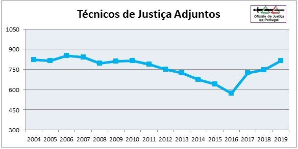 OJ-Grafico2019-Categoria6=TJAdj.jpg
