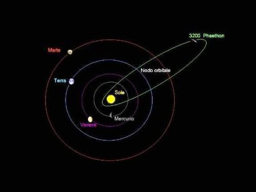 3200_Phaethon_orbit.jpg