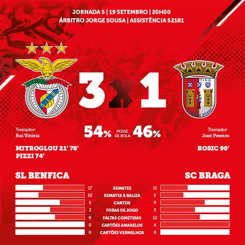 Benfica-Braga-LIGA-NOS-201617.jpg