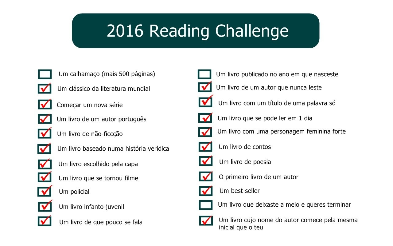 2016 Reading Challenge(3).jpg