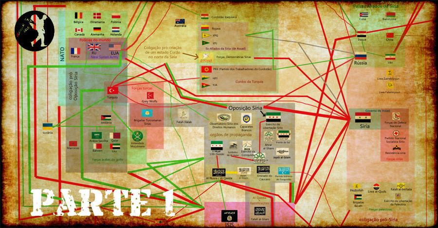 resumo do conflito sírio p1.jpg
