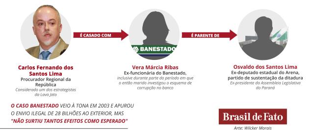 Banestado.png
