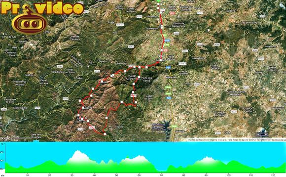 mapa e perfil