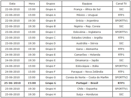 Calendario Mundial Futebol 2010 Fase de Grupos: 3ª Jornada