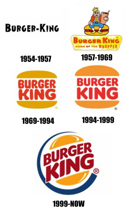 Os Logos das Marcas Evoluiram... - Apple, Chervolet, Burger King e Mcdonald's!  15825724_Qeh91